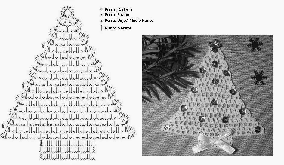 Navidad Crochet | El balcon de violeta