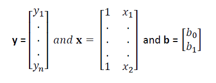 econometrics squares regression weighting Slide 4 undergraduate econometrics, 2nd edition –chapter 4 1 chapter 4 properties of the least squares estimators assumptions of the simple linear regression model.