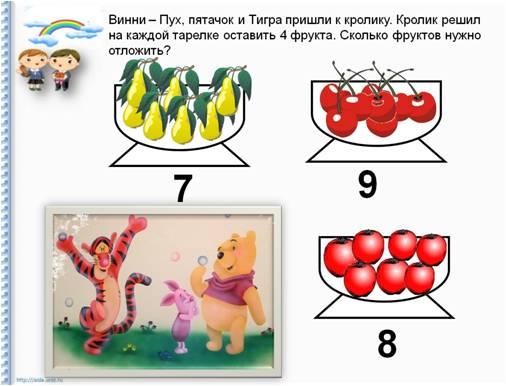 Русский язык 6 класс статград все для