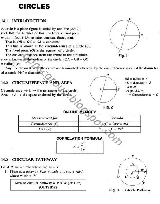 Circles-for-APPSC and Bank PO Exams - Aptitude Part 13