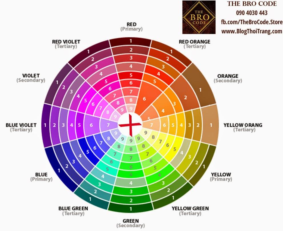Sử dụng màu sắc nằm vuông góc với nhau 90 độ trên bảng màu