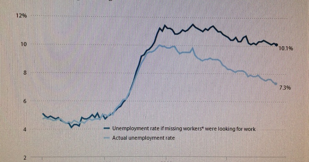 NAKED KEYNESIANISM: Wage Participation and Unemployment in