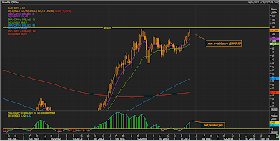 USD/JPY Weekly Chart | Dec 6, 2013