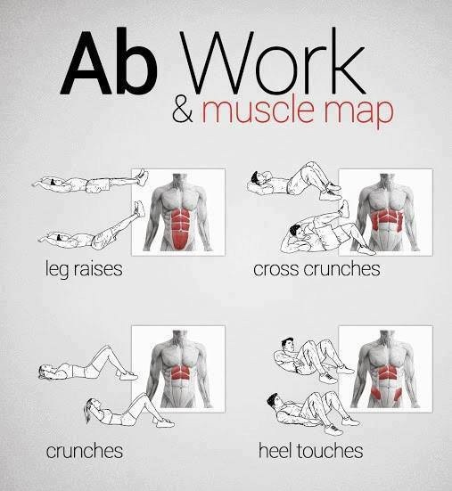 Ab Workouts: Daily Bodybuilding Motivation: How To Exercise- Workout Charts