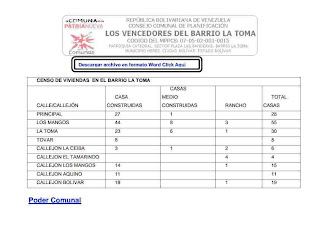 censo de viviendas del barrio la Toma