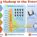 Manage Data within Organization with Hadoop