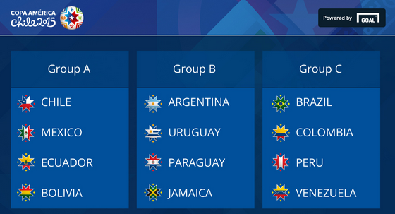 bagian group copa amerika 2015