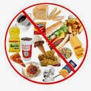 Daftar Makanan Pantangan Bagi Penderita Maag