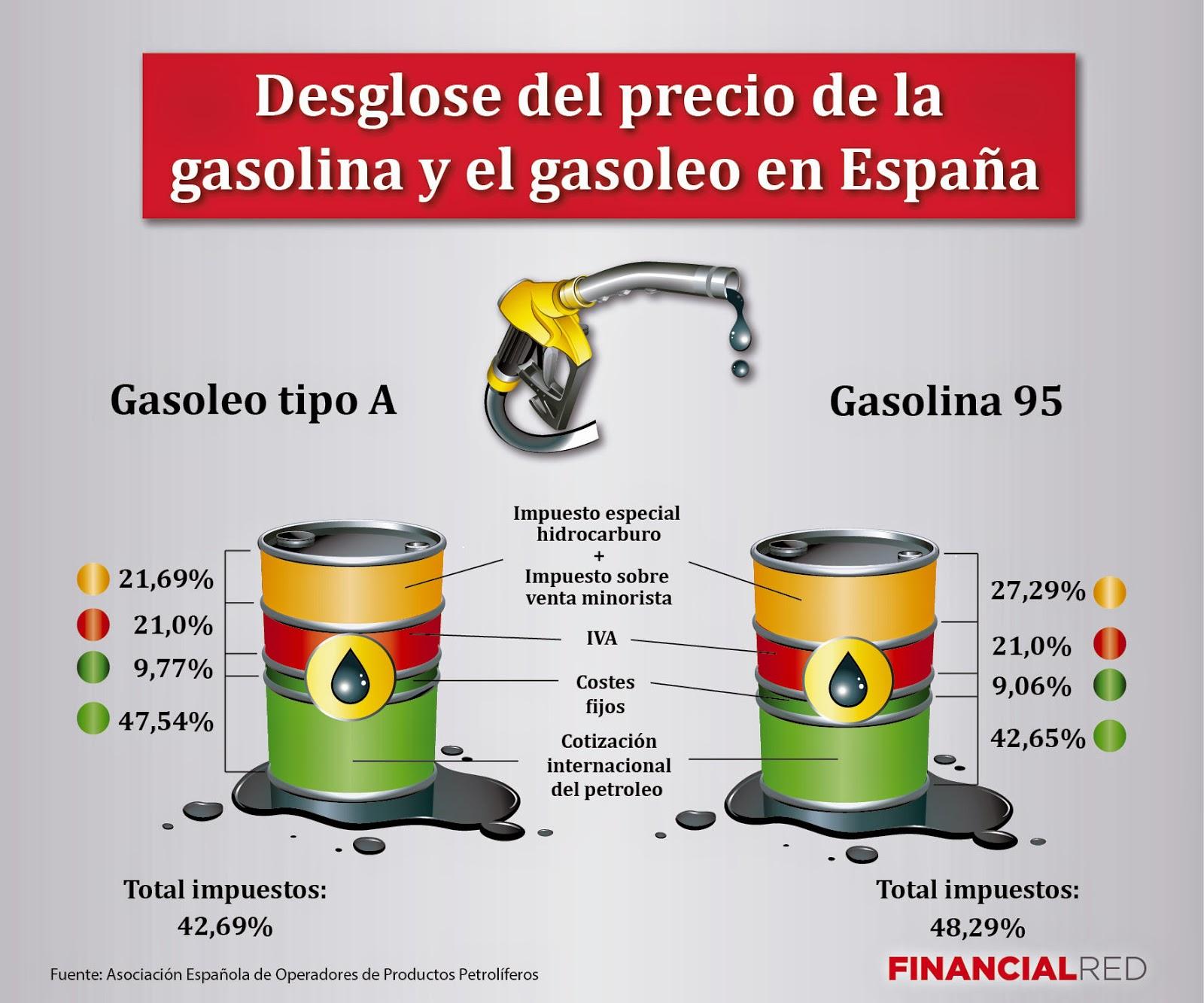 Como copiar la gasolina si es perdido el cheque