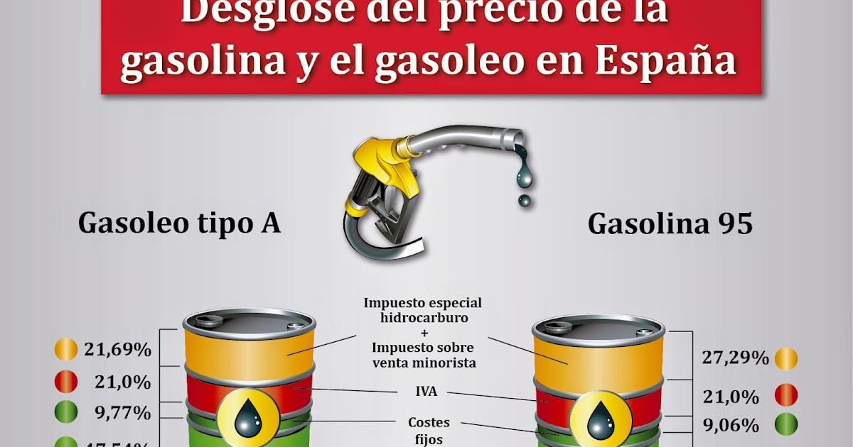 Opel zafira jama la gasolina
