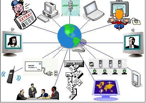 Qu es la tecnolog a puro tip for Bankia acceso oficina internet empresas