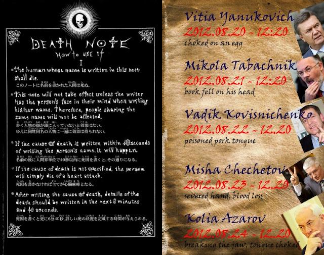 Deth Note рятує Україну