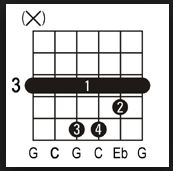 kunci gitar c minor