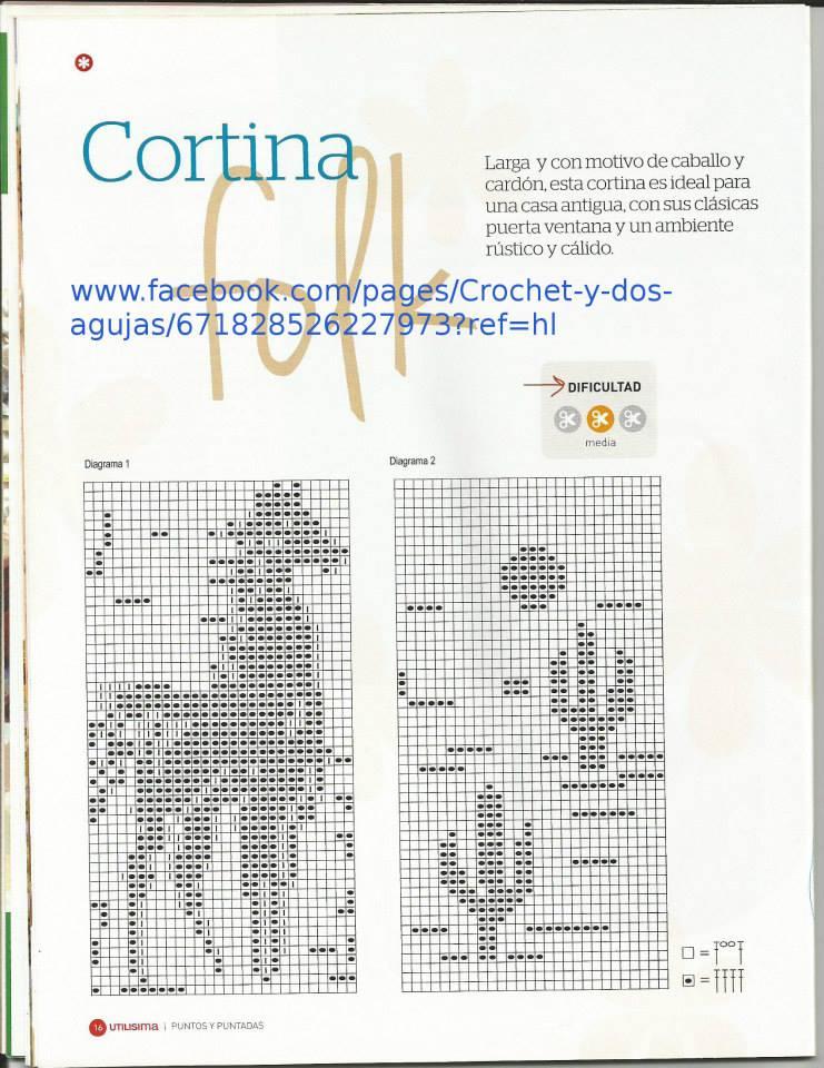 Un momento por favor ...: #600 Gráfico de Cortina \