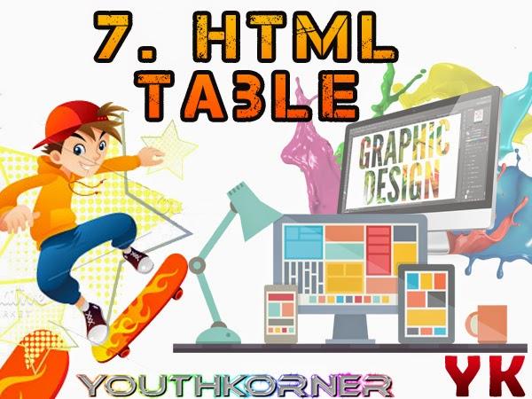 7. html Table education.youthkorner