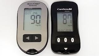 食前血糖値