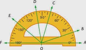https://luisamariaarias.wordpress.com/matematicas/tema-5/