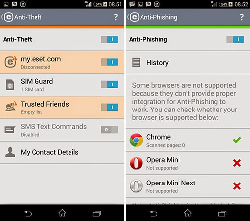 ESET Mobile Security Premium Terbaru