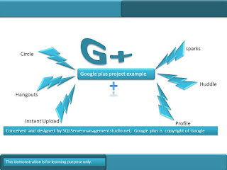 google plus project