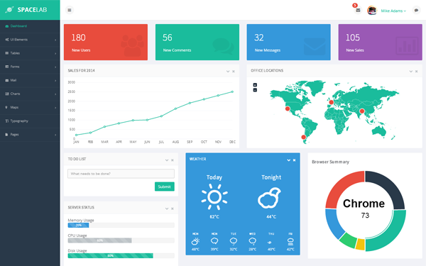15 Awesome Bootstrap 3 Admin & Dashboard Templates ~ ecommerce Themes
