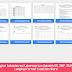 Perangkat Administrasi Laboratorium Komputer di Sekolah SD, SMP, SMA, SMK Lengkap Format Excel dan Word
