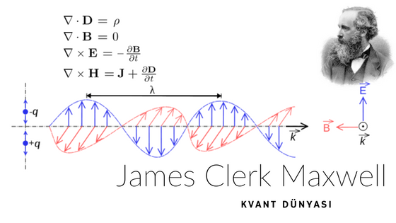 James clerk maxwell atomic model