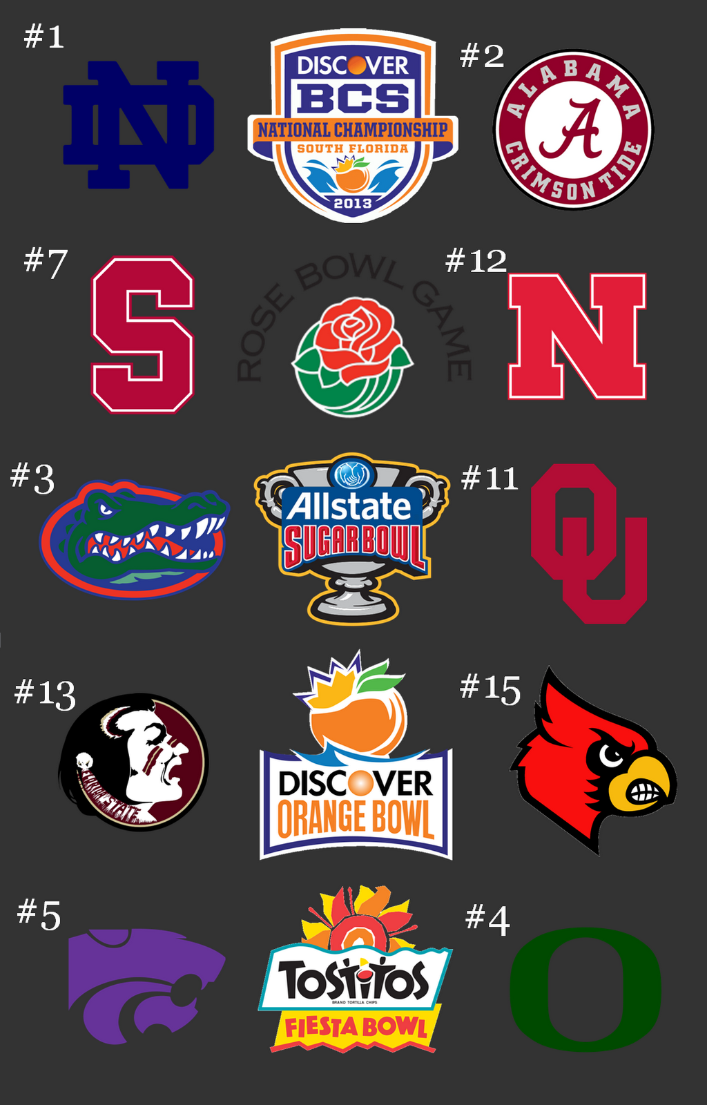 bcs projections Facebook twitter facebook messenger pinterest email print comment six computer rankings are used: • jeff sagarin ()(jeff sagarin's bcs rankings appear in.