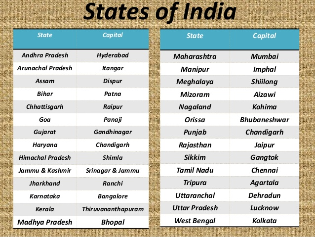 state list of indian constitution