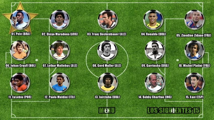 100 mejores jugadores: