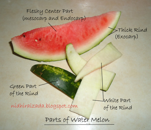 it 39 s indian everyday may 2011 ForWhat Parts Of A Watermelon Can You Eat