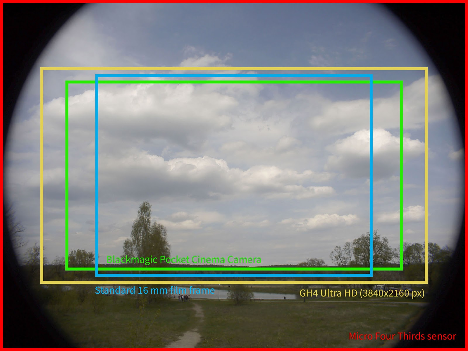 Cosmicar 12.5/1.9 @8 - MFT, BMPCC, GH4 UltraHD sensor coverage