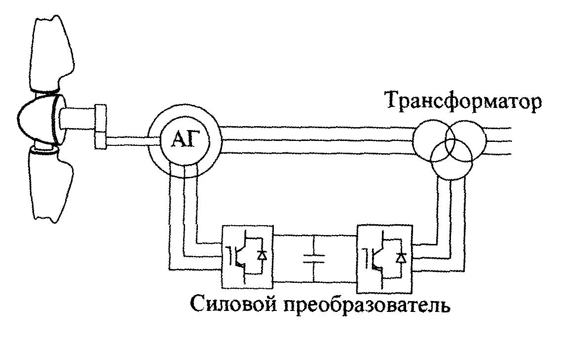 Схема ВЭУ с генератором двойного питания