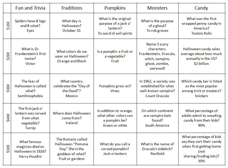Recreation Therapy Ideas: Halloween Jeopardy
