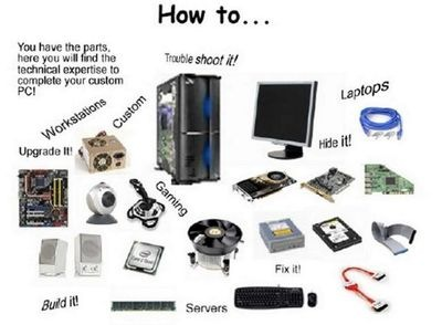how to build a computer Whether you are seasoned veteran or a first time builder this build a pc checklist  is going to be a great resource at helping you ensure you.