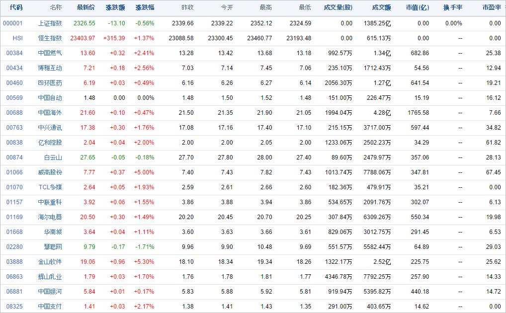 中国株コバンザメ投資ウォッチ銘柄watch20141022