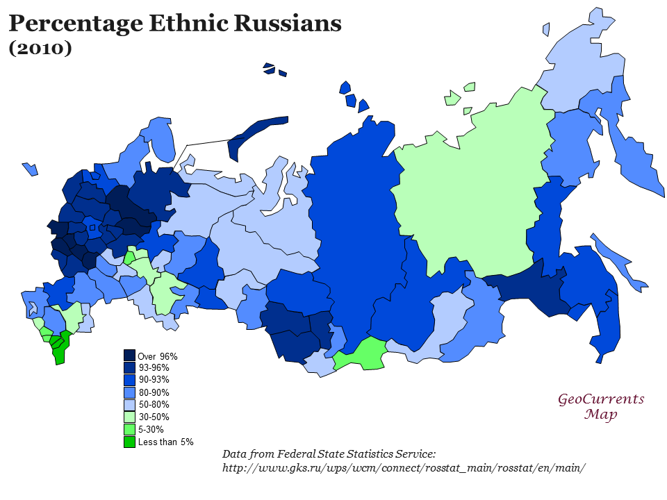 Percentage enthnic russians