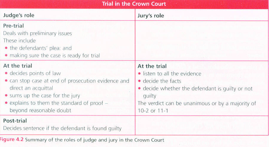 the judges wife essay The judges wife essay i have 2 weeks to write my dissertation umich supplement essay 2 self.