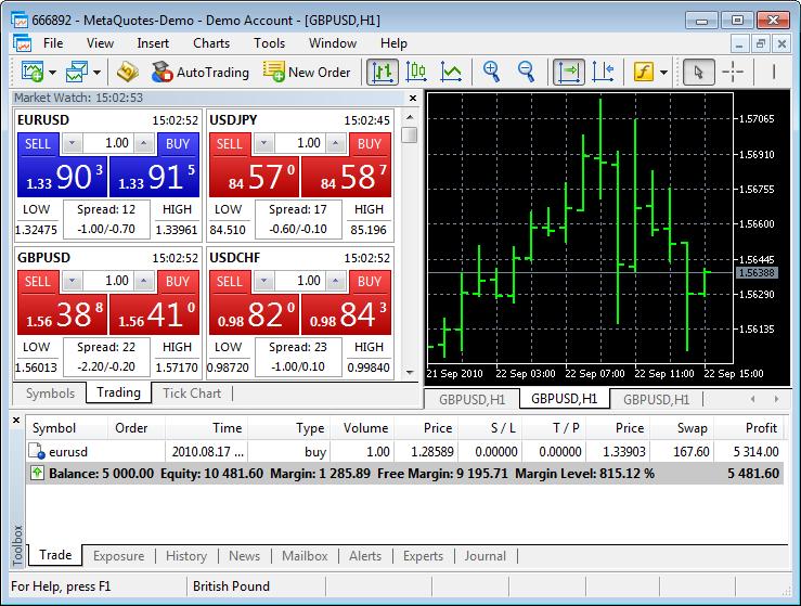 I am forex trader