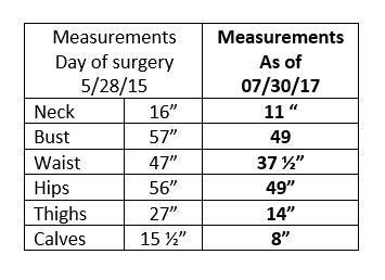 My Measurements: