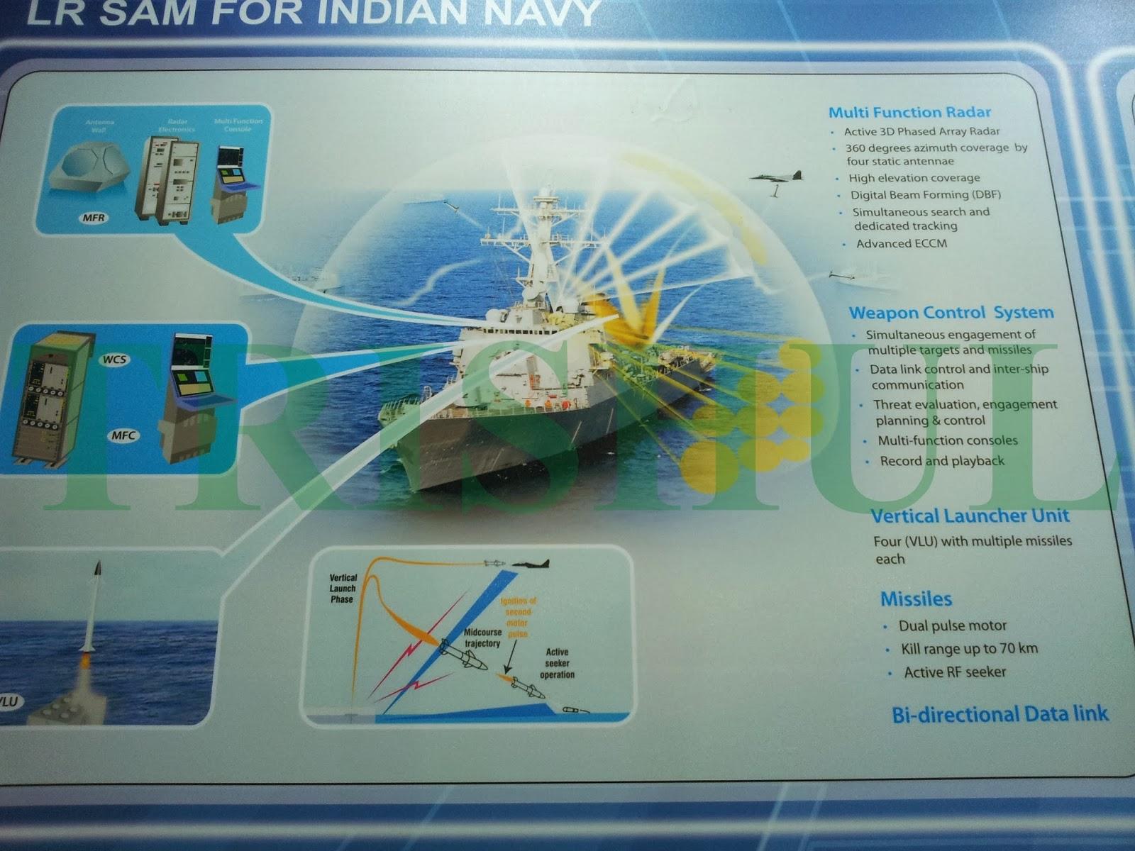 http://3.bp.blogspot.com/-vFh9nqtphJ0/UvJs1JChIHI/AAAAAAAAGgU/0zQFE23awR4/s1600/LR-SAM+for+Navy.jpg