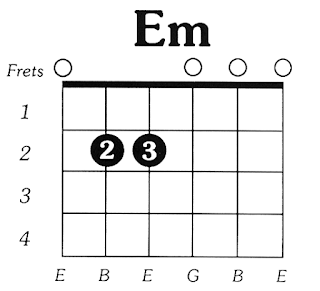 Kunci Gitar E Minor