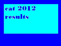 cat 2012 results