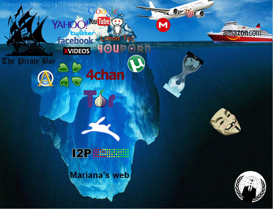 Artigo especial - Deep Web