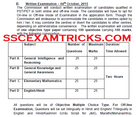 ssc gd constable exam syllabus 2015