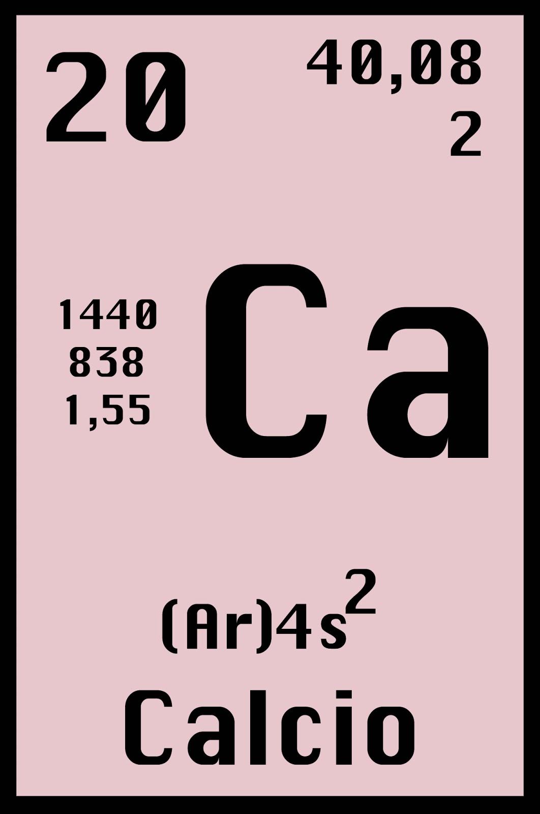 Elementos de la tabla peridica qumicas propiedades o caractersticas adems de su funcin en la construccin y mantenimiento de huesos y dientes el calcio tambin tiene otras funciones urtaz Choice Image