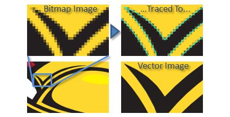 Cara Merubah Foto Menjadi Gambar Vektor