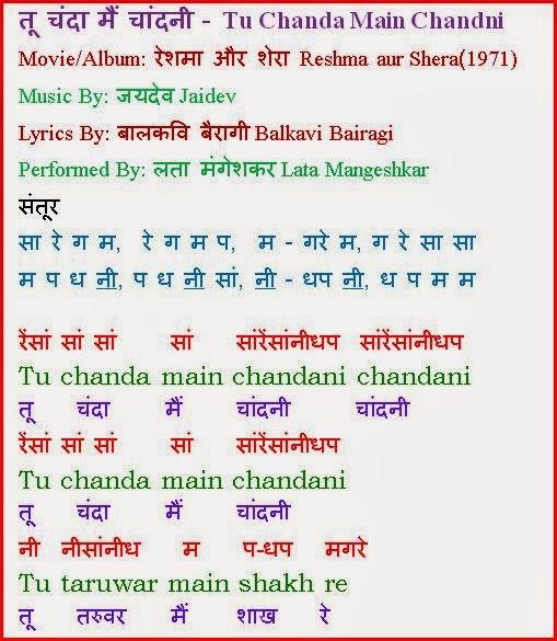 Chahunga Main Tujhe Hardam Songs Pk: Main Aur Tum 1987 Download
