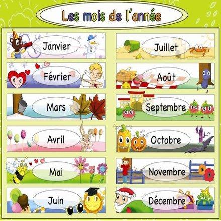 Aprendiendo meses en franc s con pronunciaci n y ejemplos for En y frances ejercicios