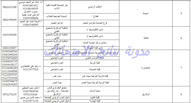 بيان بمواقع واماكن التنسيق الإلكتروني بالجامعات المصريه والعناوين 2014 وارقام الاتصال
