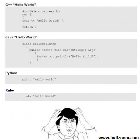 Hello World in different programming languages